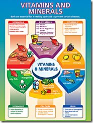Teaching about vitamins and minerals - good description of the benefits of each, plus a cool experiment to test for Vitamin C in foods!