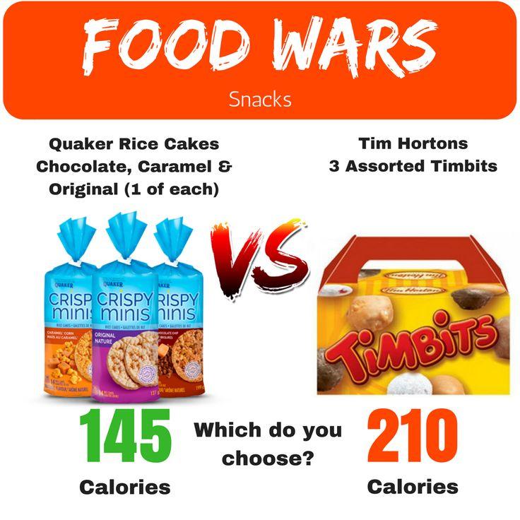 Comparing the calories between 3 quaker rice cakes vs 3