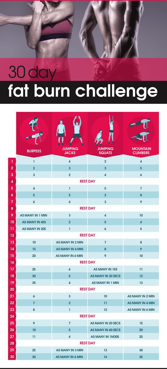 Total body workout challenge in 30days – Lifee Too