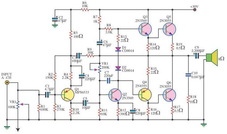 140 Watt Audio Amplifier Using 6 Transistors | Electronics ...