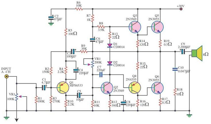 140 watt audio amplifier using 6 transistors elprocus. Black Bedroom Furniture Sets. Home Design Ideas