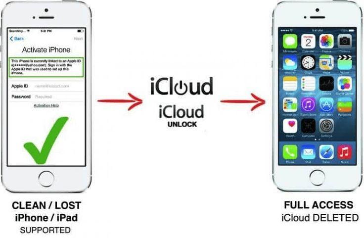 iCloud Unlocker Service iCloud Unlock / Bypass