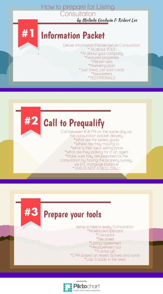 3 Steps to Prepare for a Listing Consultation. This is very helpful information for Real Estate Agents who are hoping to be more prepared when meeting with their clients.