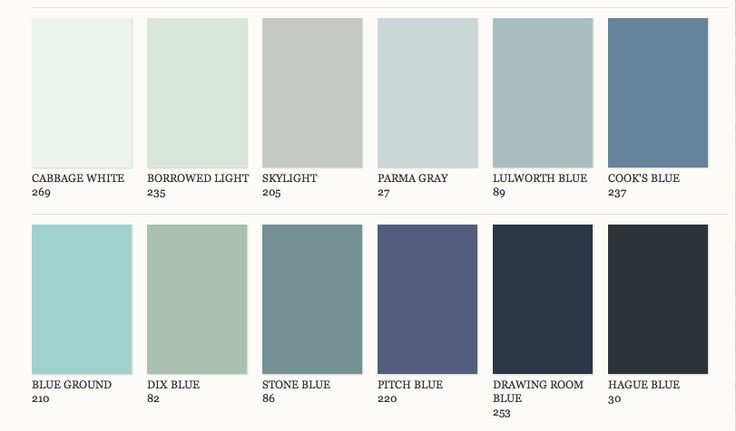 Farrow & Ball Blue paint colours, for spare bedroom walls.
