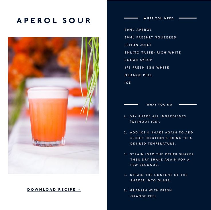 Aperol sour - aperol cocktails Ohhh Aperol. Where would we be without you?