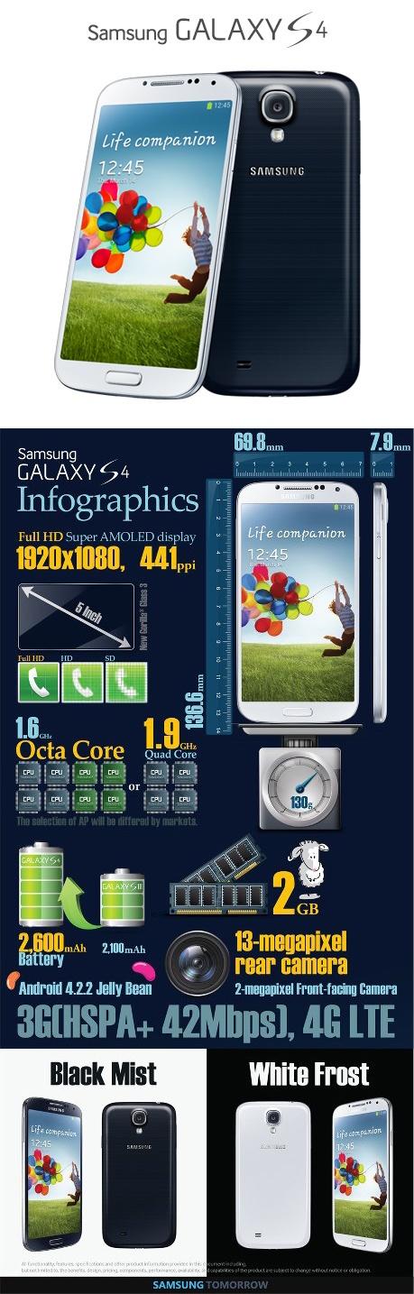 ¡Ya está aquí el nuevo Samsung Galaxy S 4! más delgado, ligero y resistente, con un hardware potente y funciones únicas que marcan la diferencia. Desúbrelo: http://www.samsung.com/es/promotions/galaxys4/