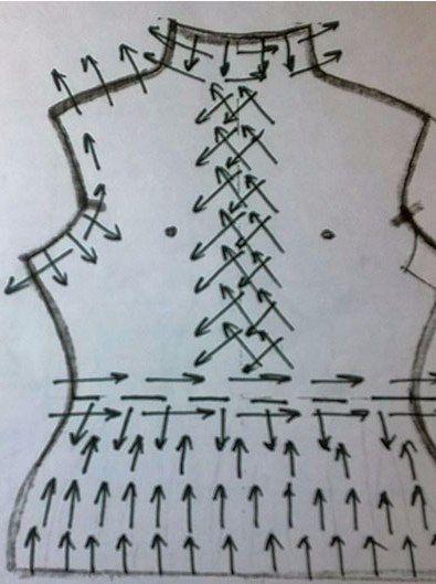 Валяние из шерсти • Онлайн школа валяния