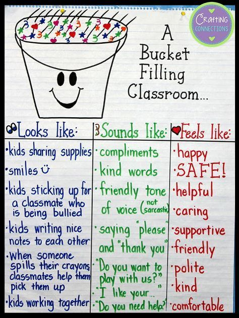 An Anchor Chart: A Bucket Filling Classroom