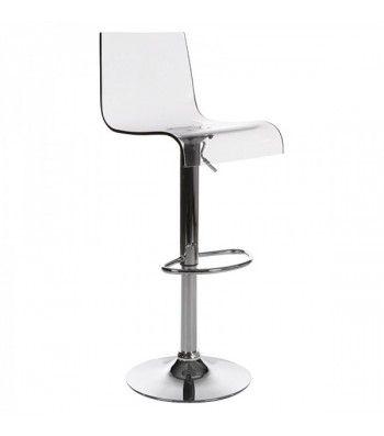 Luke Design Acrylic Bar Stool Smoked Grey High Backrest