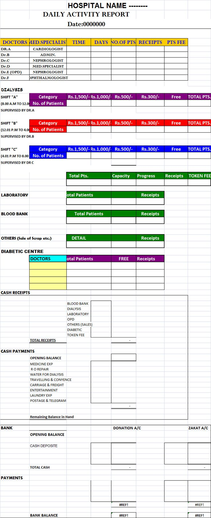 Daily Hospital Report Template - Free Report Templates ...