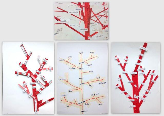 les petites têtes de l'art: L'arbre à mots d'après Paul Cox