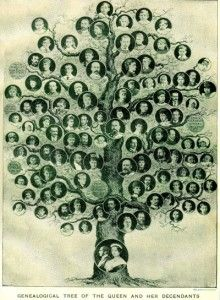 Irish Genealogy, Tips for Tracing Your Roots.