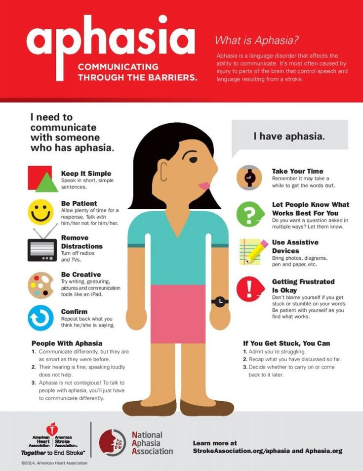 speech pathology resume tips