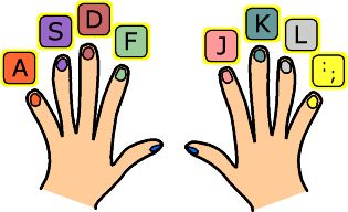 Since we all have netbooks for use in our classroom, actual keyboarding skills are a must. Free site to use to help teach homerow and beyond.  Lesson 1: Home Row, Left Hand - Peter's Online Typing Course