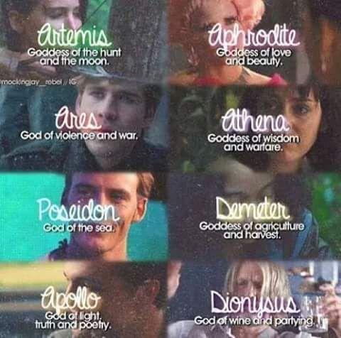 The Hunger Games Igrzyska Śmierci Catching Fire W Pierścieniu Ognia Mockingjay Kosogłos Geek goods greccy bogowie