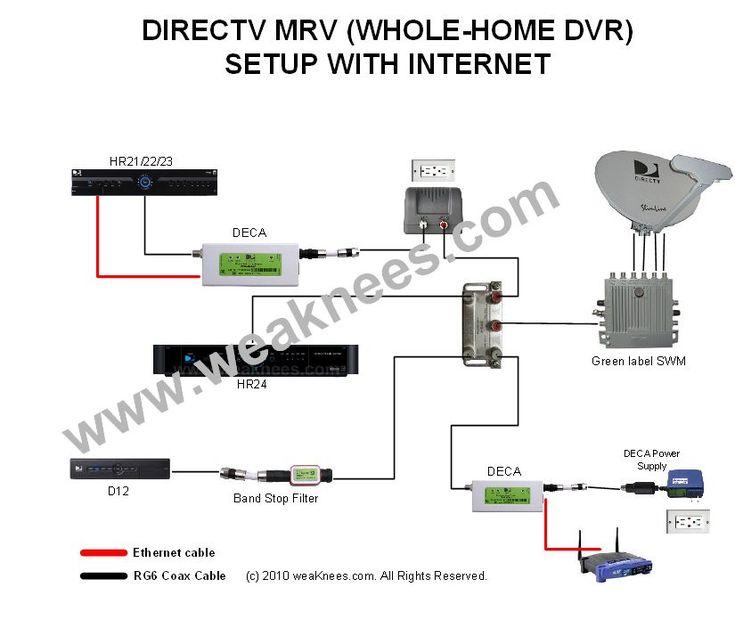 40 Directv Swm Setup Diagram Mb3q Directv Diagram Setup