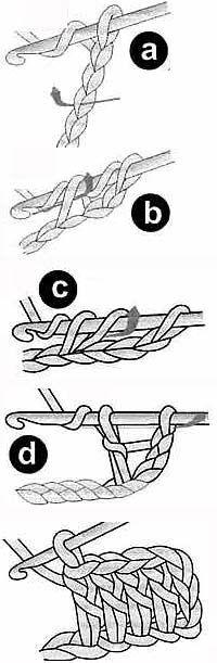 Håndarbeidskole ~ DROPS Design Almindelige hækle tegn