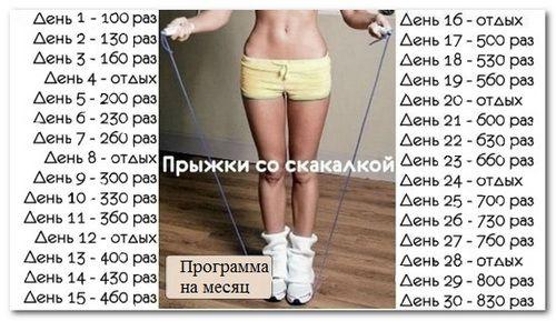 Картинки по запросу прыжки на скакалке для похудения