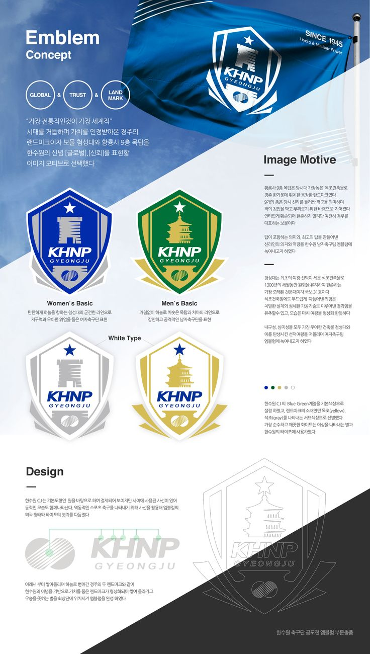 Emblem Design, KHNP, Gyeongju