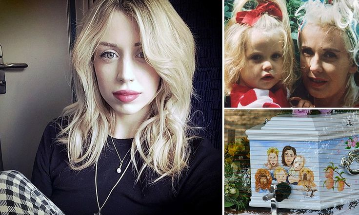 Peaches Geldof died of heroin overdose inquest hears http://dailym.ai/R4AQjo