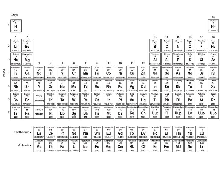 Printable Full-Page Periodic Table with Elements - Black-n-White