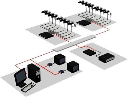 M3K Uruguay. Camaras de seguridad CCTV. Venta cámaras seguridad electronica cctv