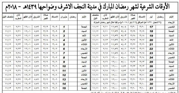 صور امساكية شهر رمضان 2018 السيد السيستاني إعرف Periodic Table Diagram