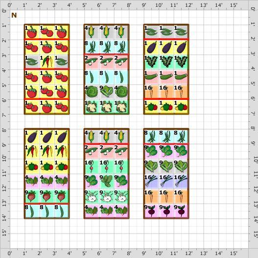 Garden Plan   2015  6 Bed Garden. 343 best images about Love Square foot gardening  on Pinterest