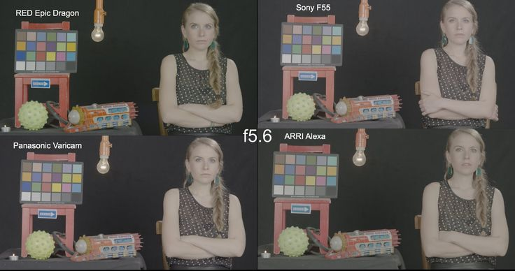 "Video dell'evento "" Panasonic Varicam 35 Test.it ! "" Tommaso Alvisi e Walter Cavatoi illustrano presso Adcom una prova comparativa ragionata tra Panasonic Varicam 35 a confronto con RED EPIC DRAGON, ARRI ALEXA, SONY PMW-F55 ."
