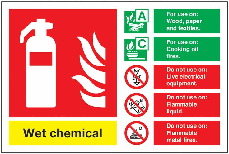 Pin by Matthew Barns on Fire extinguisher signs Fire