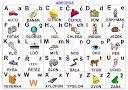 Járova obrázkova abeceda – Monika R. – Webová alba Picasa
