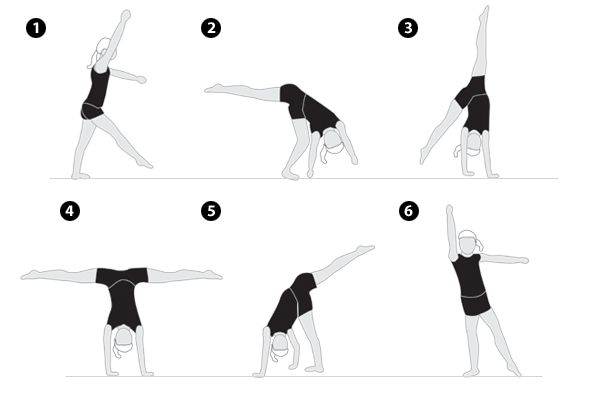 how to do a cartwheel. Boy I am terrible... I did gymnastic when I was little but 7 years later and I can't straighten my legs!
