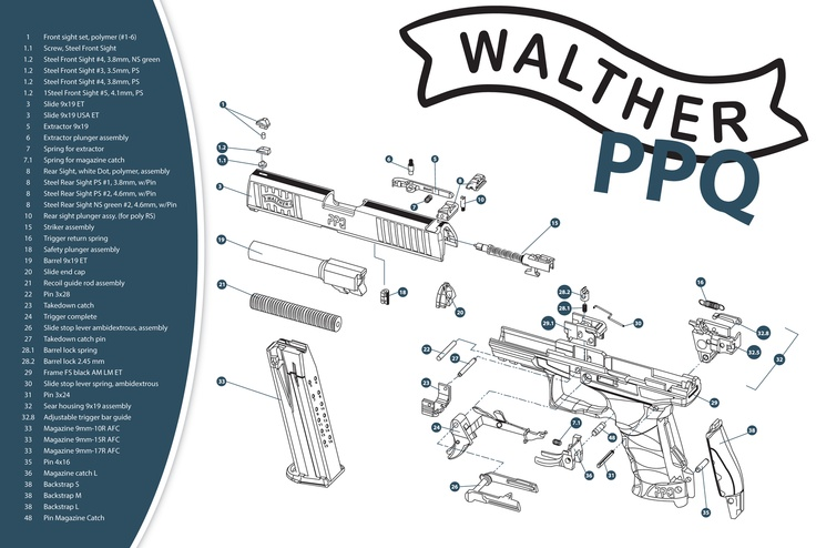 Walther ppq parts diagram exploded homemade 1600 times 1074