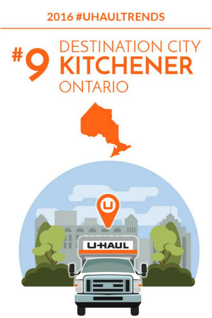 Kitchener Ontario grabs the 9th spot in our #uhaultrends Canadian Destination Cities. Kitchener's welcoming spirit and thriving economy make it a very attractive destination.