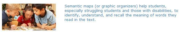 Worth Repeating: Connecting Word Meanings Through Semantic Mapping- pinned by @PediaStaff – Please Visit ht.ly/63sNtfor all our pediatric therapy pins