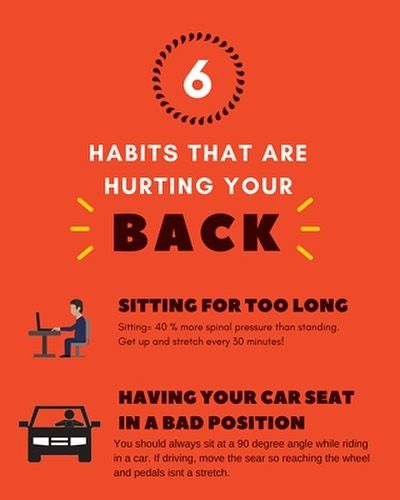 Back Pain can come in all shapes and sizes. Here are 6 examples of daily things we do that can be causing this! Check out our Facebook to learn more at Premier Health Chiropractic! #chronic pain. #infographic #backpain #back #chiropractor #fyi #orangecounty #newportbeach #painrelief
