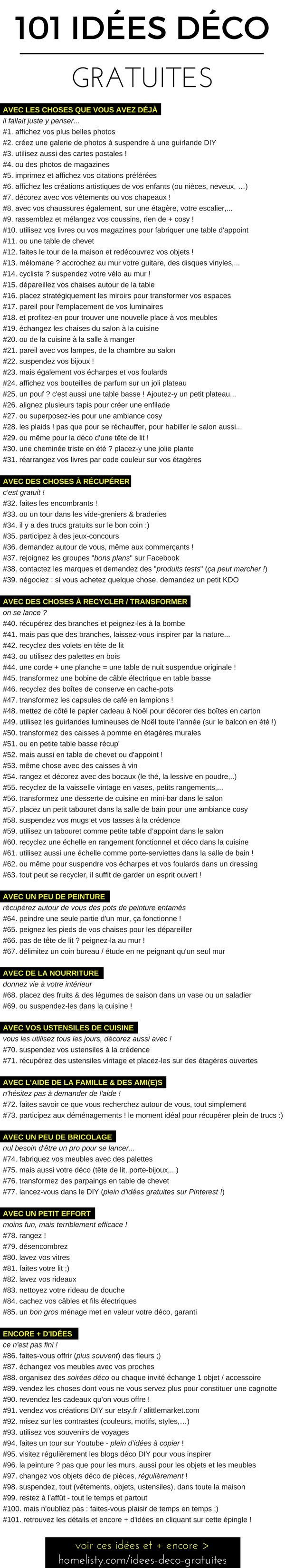 Le Bon Coin 74 Bricolage