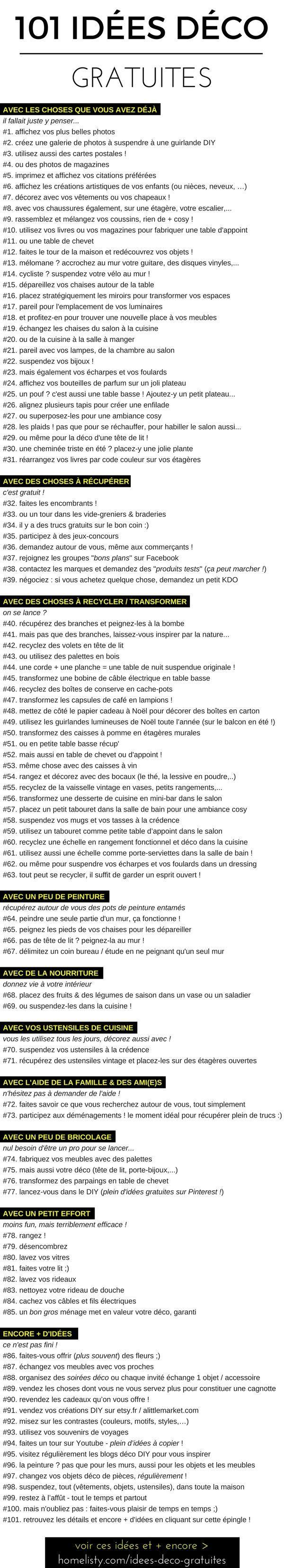 101 Idées Déco GRATUITES (La Liste)