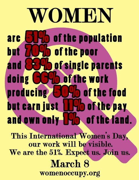 International Women's Day ~ and still not granted equal standing to the rights of a man in the united States of America (and even worse in other countries)