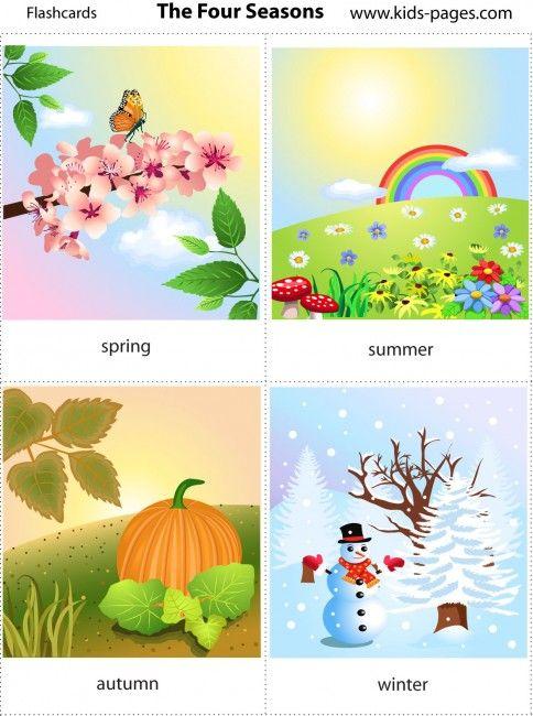 Vocabolario con immagini inglese   AiutoDislessia.net