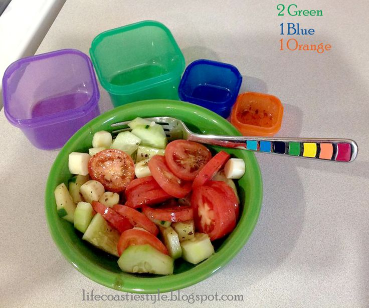 Cucumber, Tomato, Mozzarella Salad: 2 green, 1 blue, 1 orange. Life Coastie Style: 21 day Fix