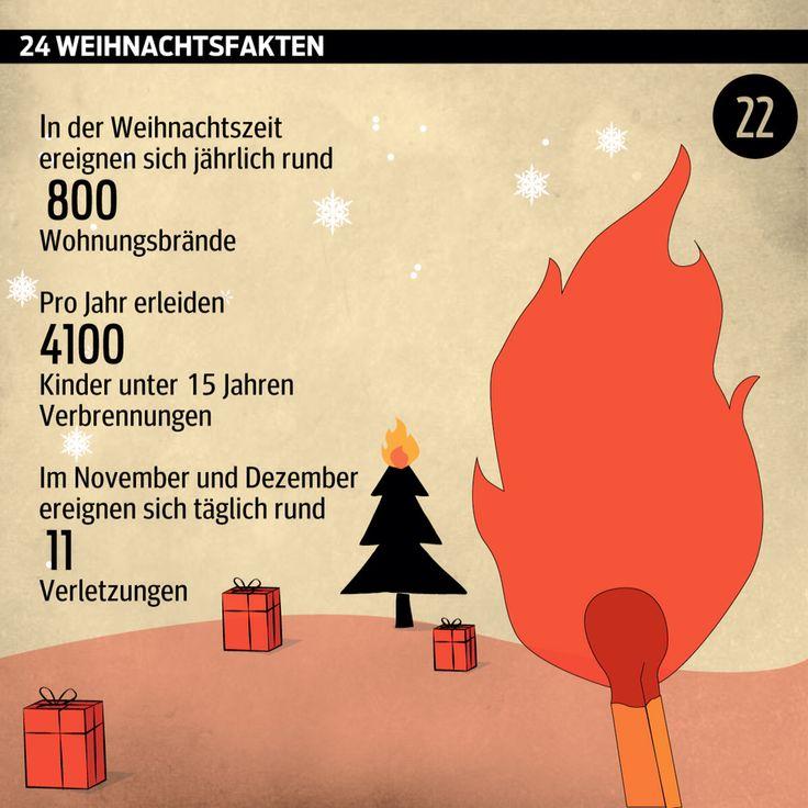 #Advent, Advent: #Türchen Nummer 22.  ______________________ #Adventkalender #Weihnachten #WusstenSieDass #xmas #Daten #Grafik #kurier _______________________ http://kurier.at/weihnachten