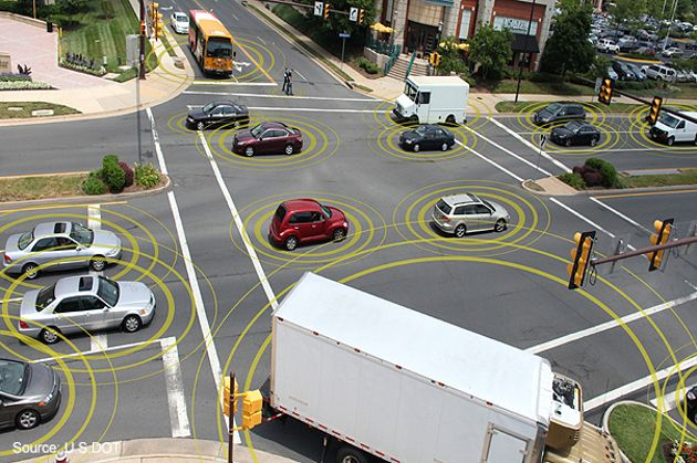 The government wants our cars to 'talk' to each other: 2040Ta Trafikt, Tech News, Cars Crash, Vehicletovehicl Communication, Connection Cars, Selfdriv Cars, Cars Accidents, Driver Licen, Communication Technology