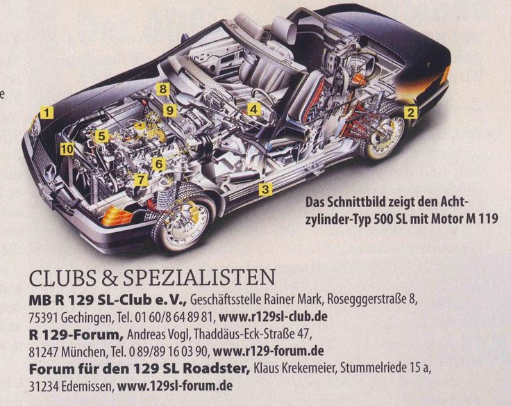 2004 MercedesBenz SLClass Saint 20Charles IL 262261813 additionally 7544 Mercedesbenz Slclass 1988 5 moreover Wallpaper 4f likewise Watch likewise Wallpaper 3f. on mercedes benz sl class
