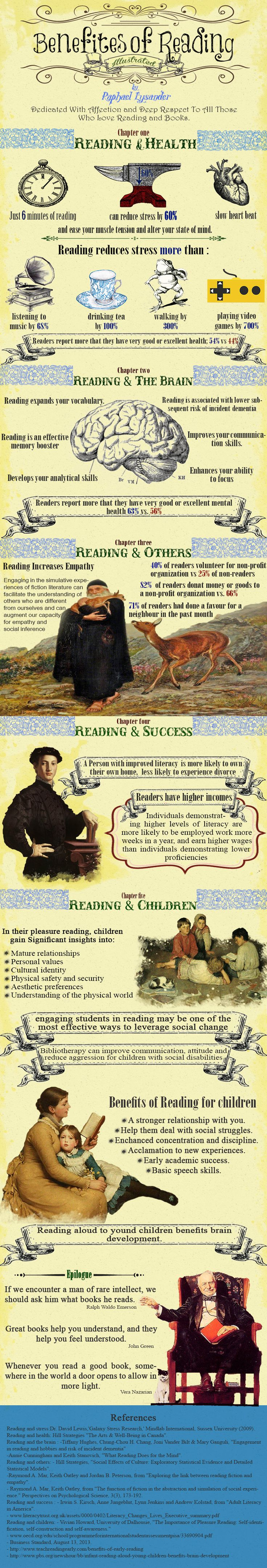 Benifets of Reading Infographic by Raphael Lysander