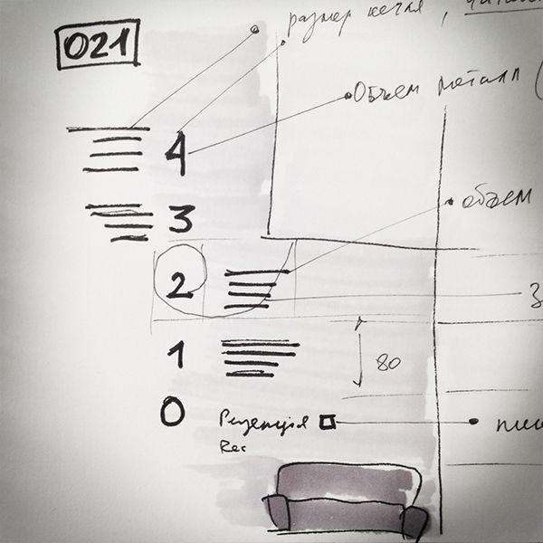 Pushkinsky Business Center. Wayfinding design process
