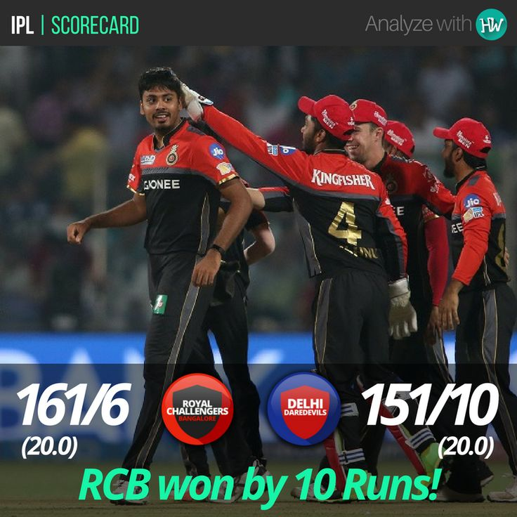 Finally a win for RCB! They would be relieved that they finally managed to win a game! #IPL10 #IPL2017 #DDvRCB #IPL #cricket #DD #RCB