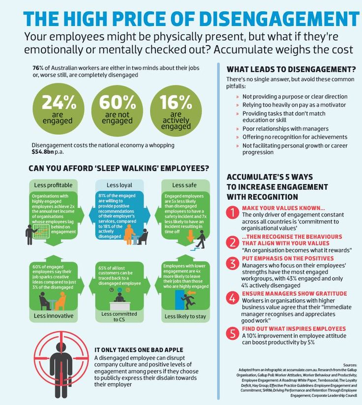 Your employees might be physically present, but what if they are emotionally or mentally checked out? Accumulate weighs the costs.