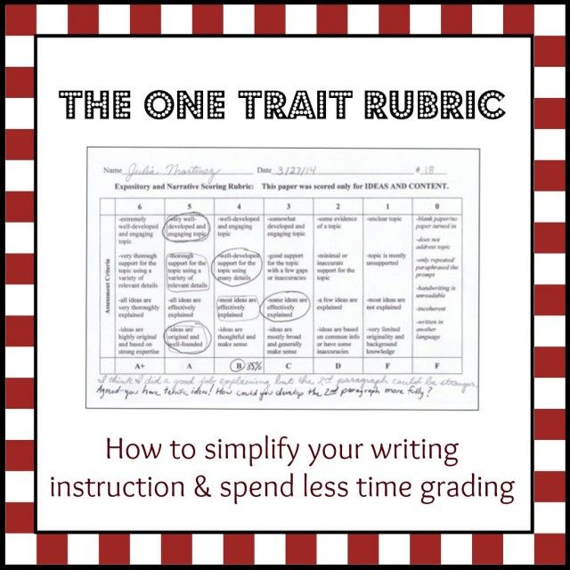 The one trait rubric: if you teach each writing trait individually, why not assess individually? Make it so much easier and faster to grade and helps kids focus on specific areas of improvement, too.