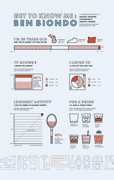 Infographics - Ben Biondo